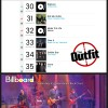 """The Outfit Premieres Official Music Video for """"Wire""""; Single Soldier Boy Peaks at #34 on the Billboard Charts!"""